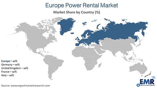 Europe Power Rental Market By Region