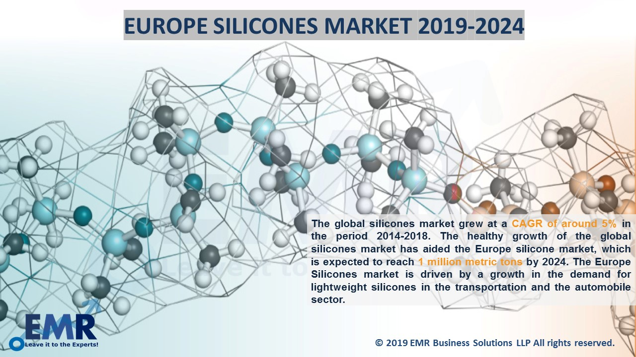 Europe Silicones Market Report & Forecast 2019-2024