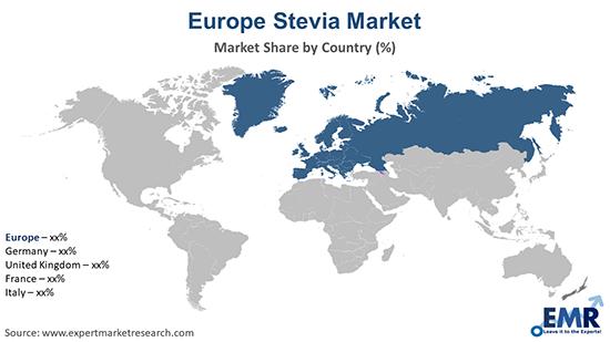 Europe Stevia Market By Region