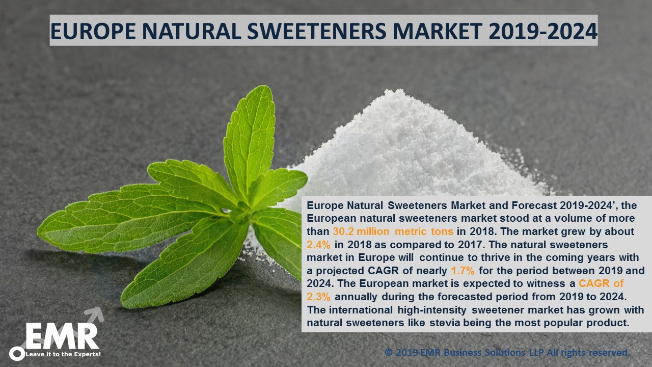 Europe Natural Sweeteners Market Report & Forecast 2019-2024