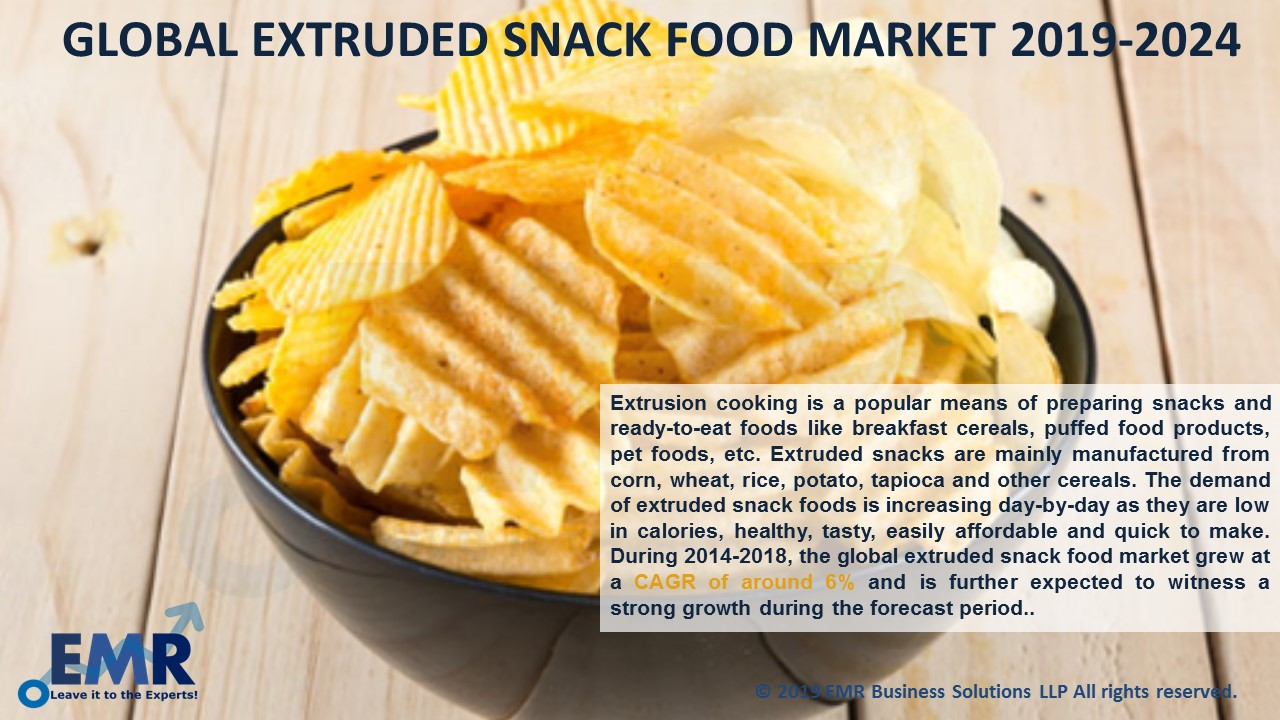 Extruded Snack Market Report and Forecast 2019-2024