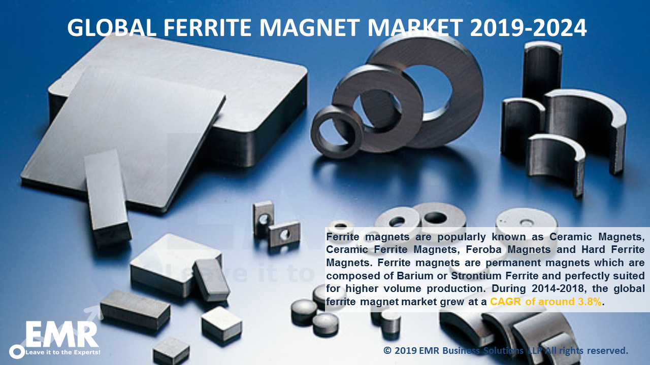 Ferrite Magnet Market Report and Forecast 2019-2024