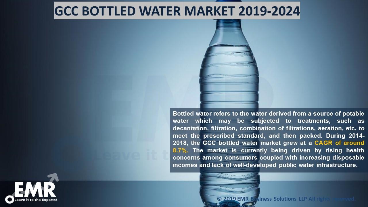 GCC Bottled Water Market Report & Forecast 2019-2024
