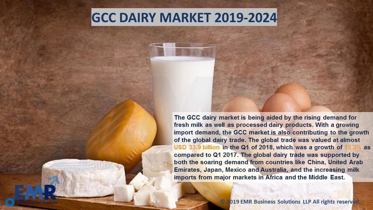 GCC Dairy Market Report & Forecast 2019-2024