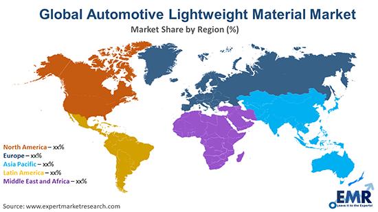 Global Automotive Lightweight Material Market By Region
