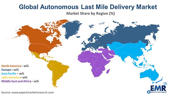 Global Autonomous Last Mile Delivery Market By Region