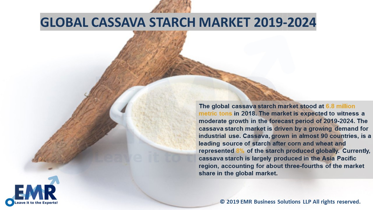 Global Cassava Starch Market Report and Forecast 2019-2024