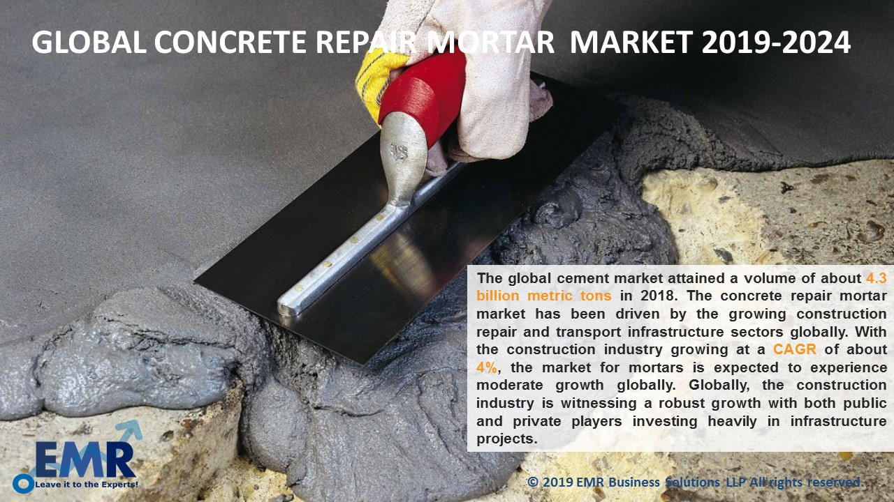 Global Concrete Market Report and Forecast 2019-2024