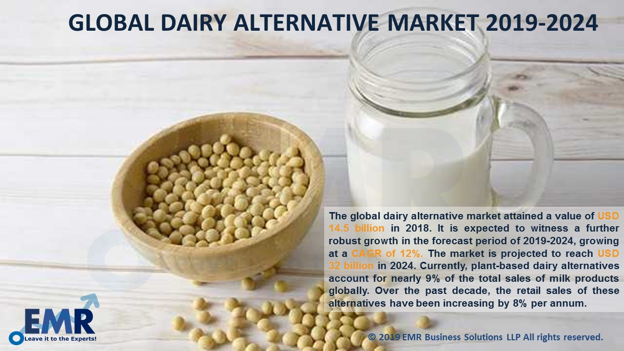 Global Dairy Alternative Market Report and Forecast 2019-2024