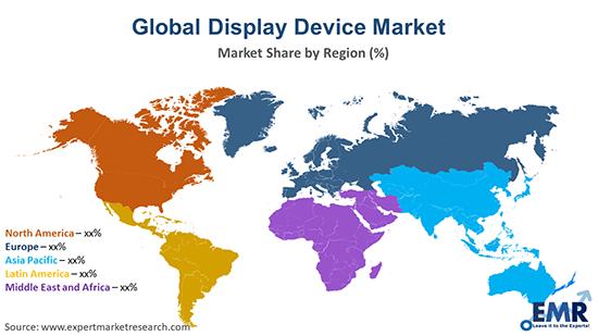 Global Display Device Market By Region