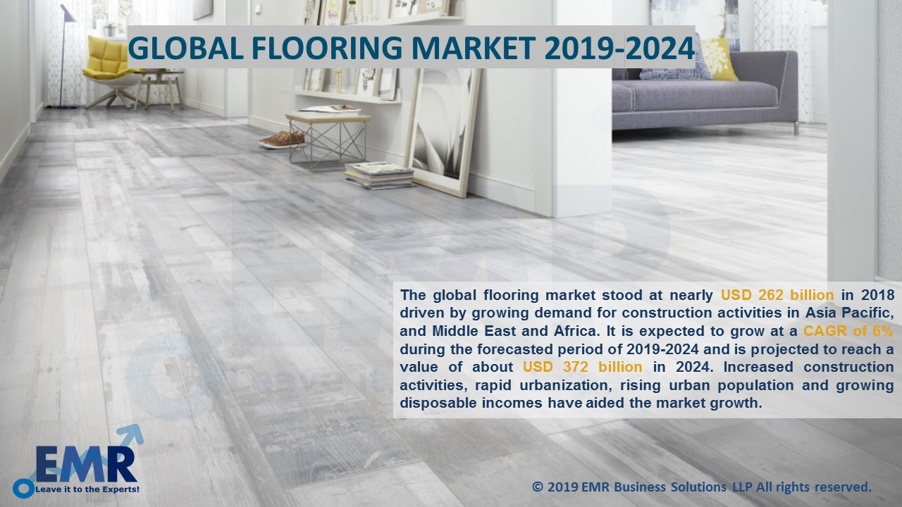 Global Flooring Market Report and Forecast 2019-2024