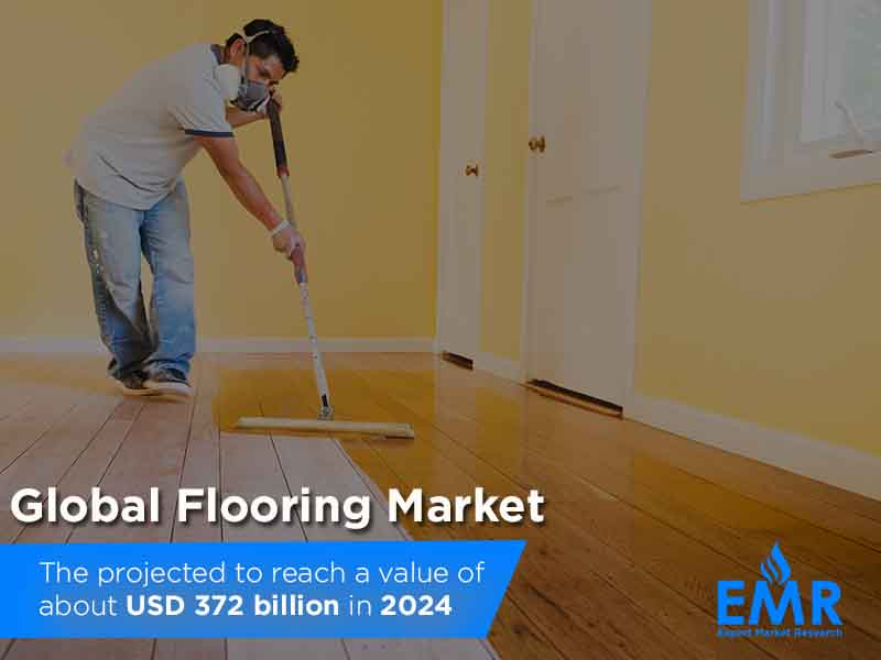Global Flooring Market Size Share Price Trends
