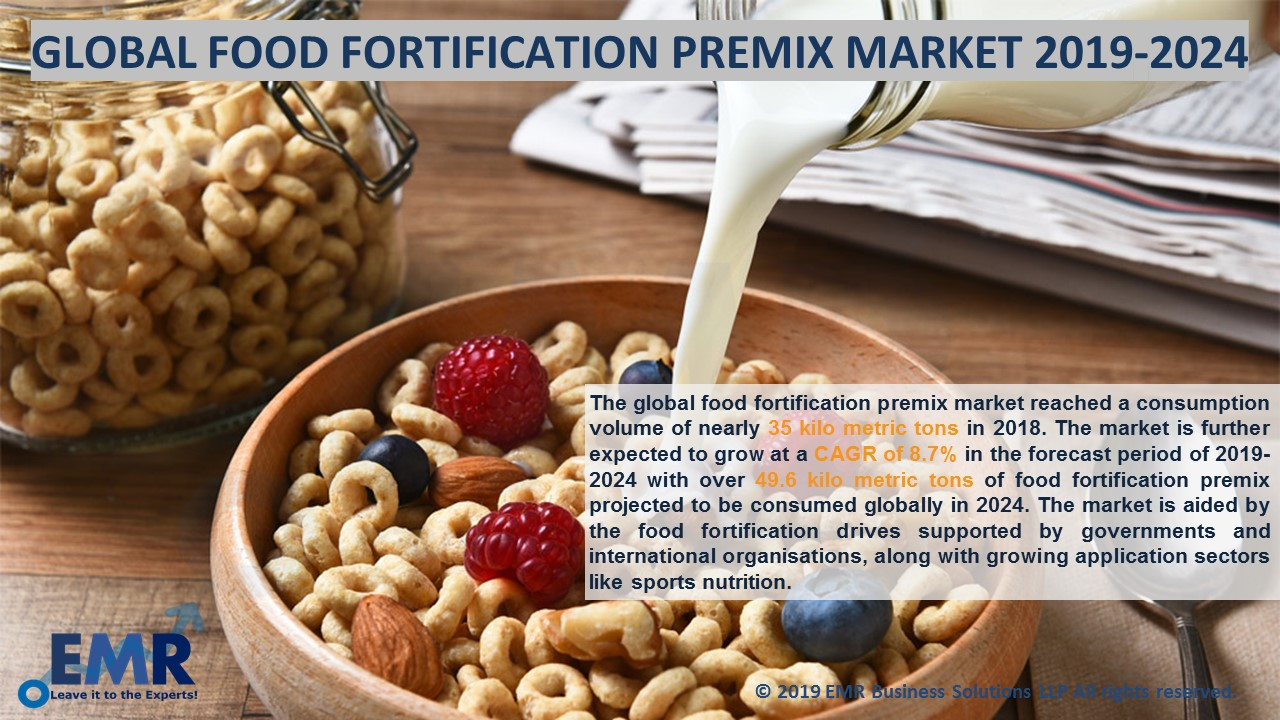 Global Food Fortification Premix Market Report & Forecast 2019-2024