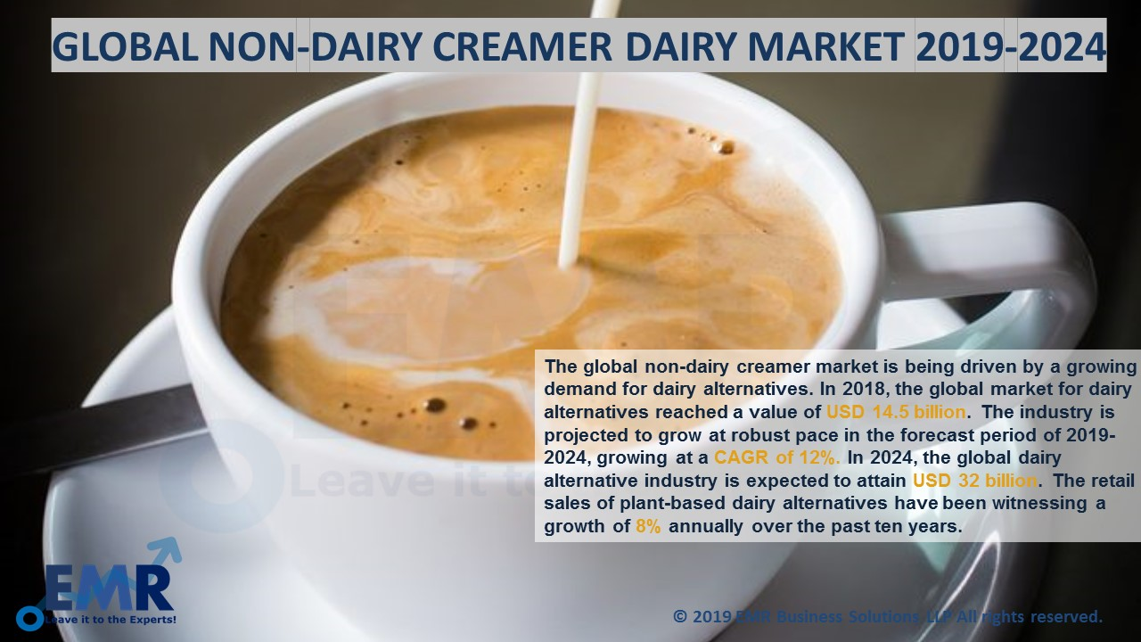 Global Non-Dairy Market Report & Forecast 2019-2024