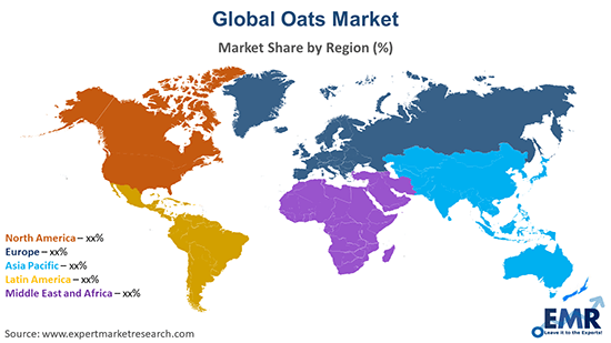 Global Oats Market by Region