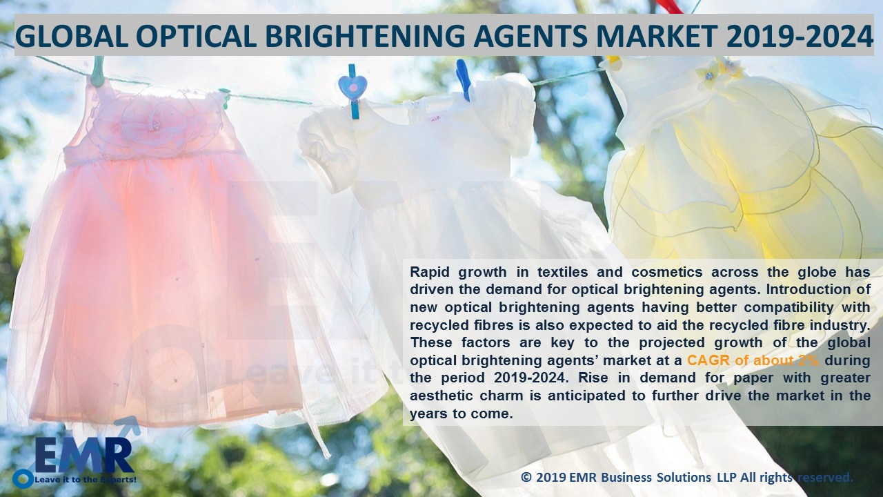 Global Optical Brightening Agent Market Report & Forecast 2019-2024