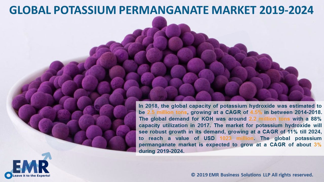 Global Potassium Permaganent Market Report and Forecast 2019-2024