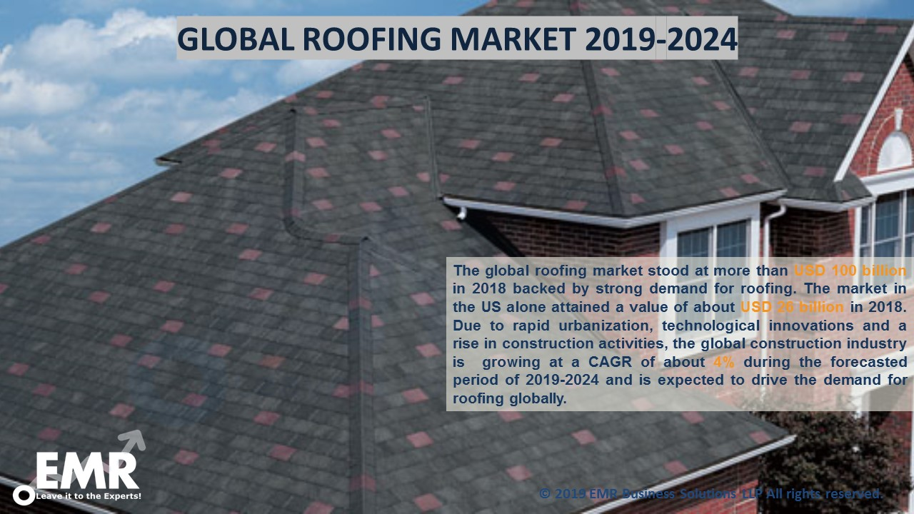 Global Roofing Market Report & Forecast 2019-2024
