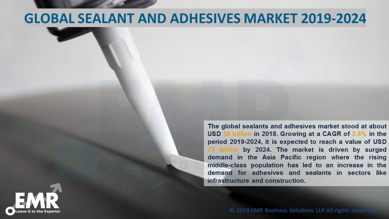 Global Sealant and Adhesives Market Report and Forecast 2019-2024