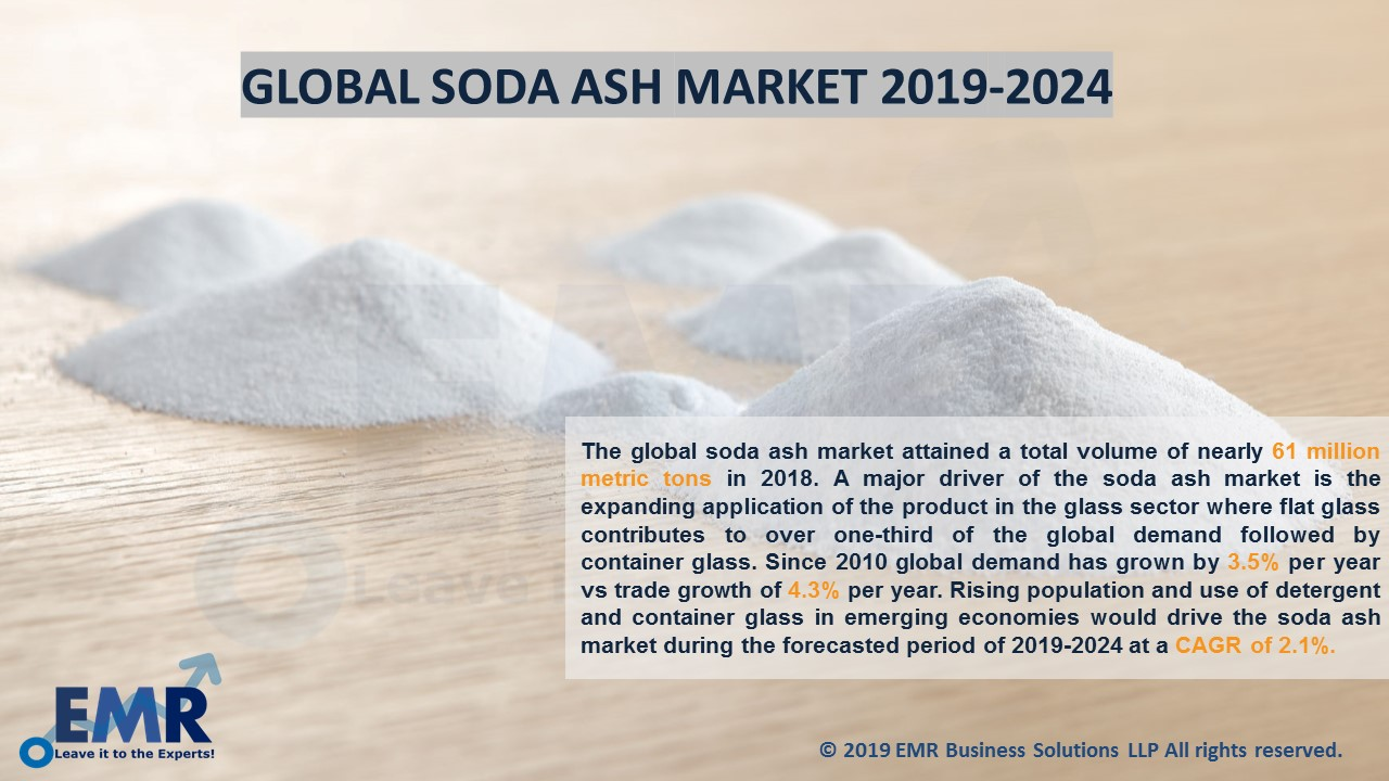 Global Soda Ash Market Report and Forecast 2019-2024