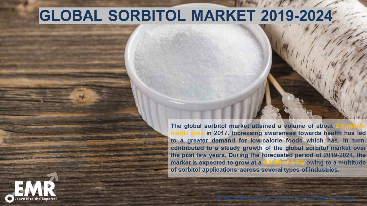 Global Sorbitol Market Report and Forecast 2019-2024