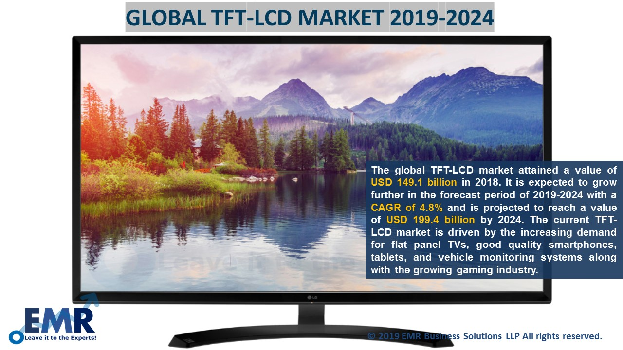 Global TFT-LCD Market Report & Forecast 2019-2024