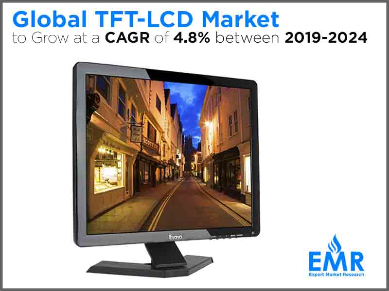 Global TFT LCD Market Report, Size, Price Trends & Forecast