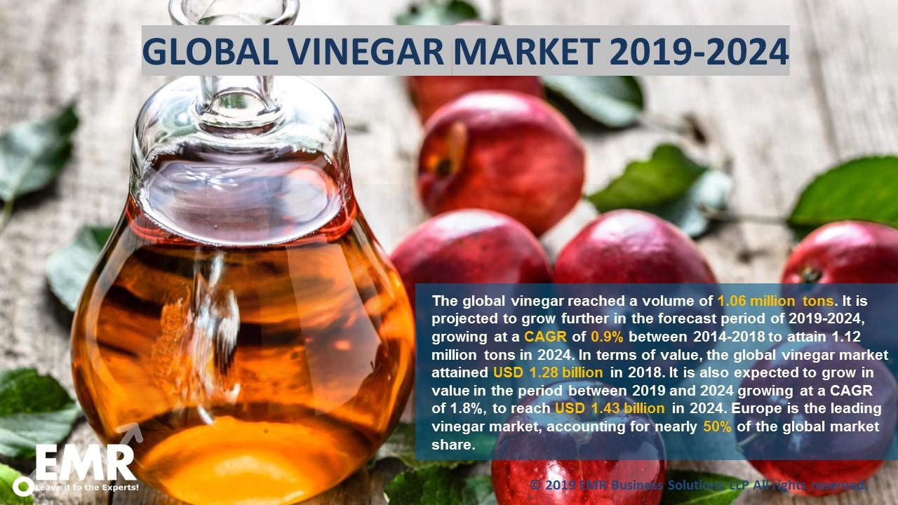 Global Vinegar Market Report | Expert Market Research EMR