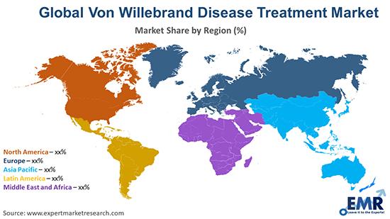 Global Von Willebrand Disease (VWD) Treatment Market By Region