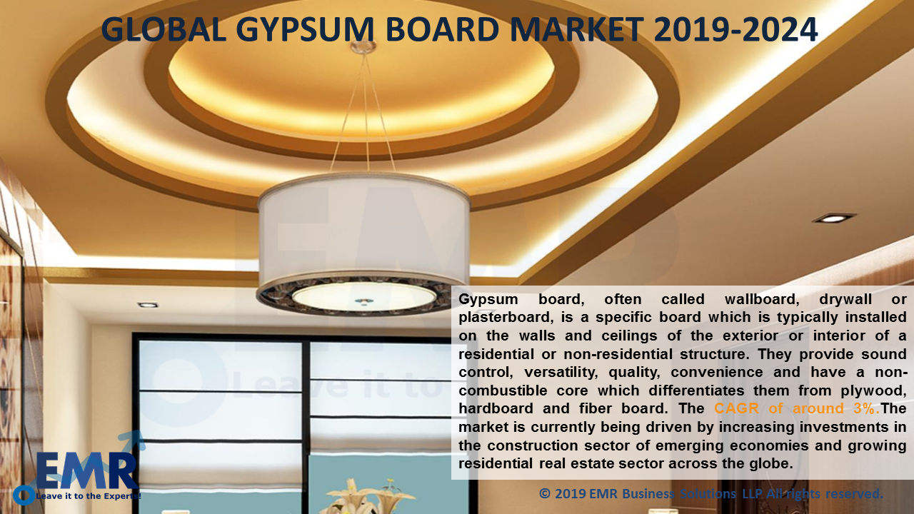 Gypsum Board Market Report and Forecast 2019-2024