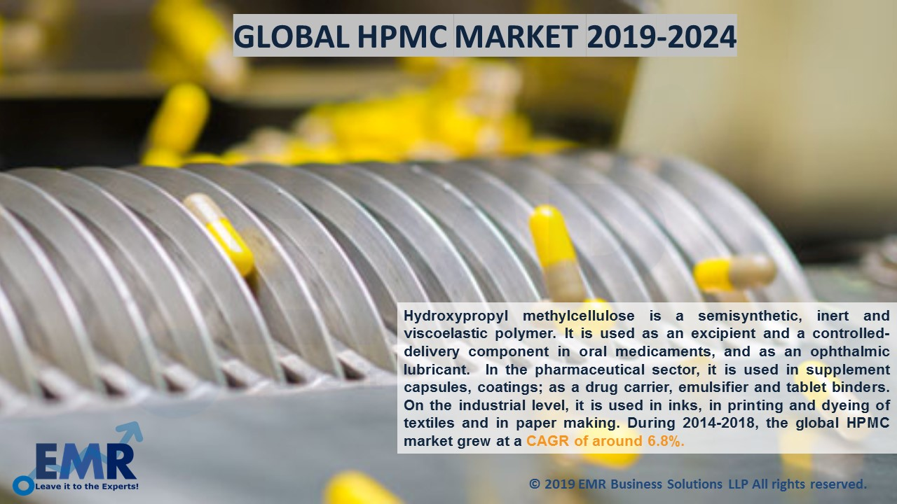 HPMC Market Report and Forecast 2019-2024