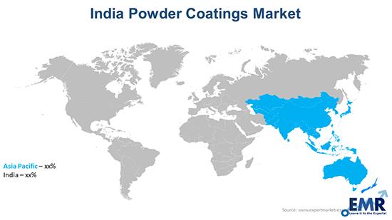 India Powder Coatings Market By Region