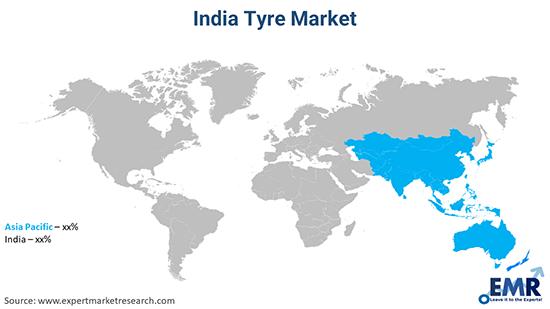 India Tyre Market By Region