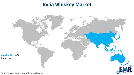 India Whiskey Market by region