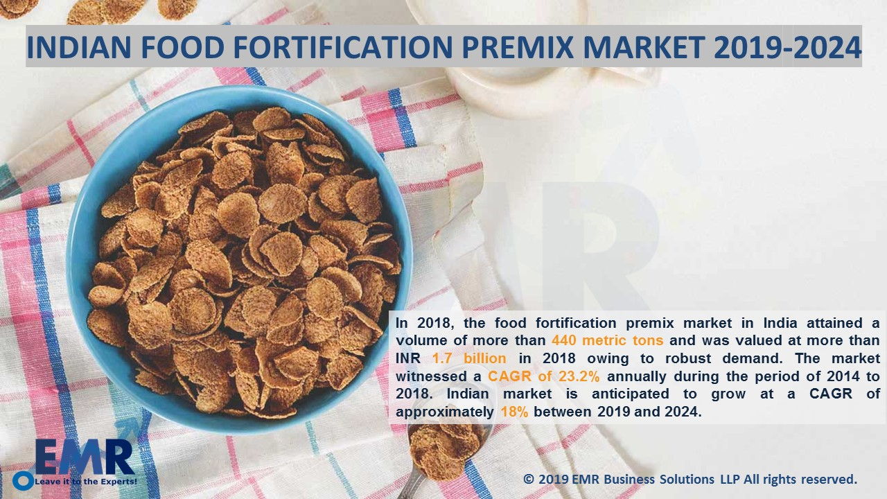 Indian food fortification premix market report and Forecast 2019-2024