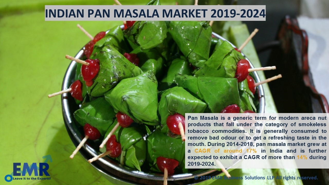 Pan Masala Market Industry Size, Share, Price & Forecast