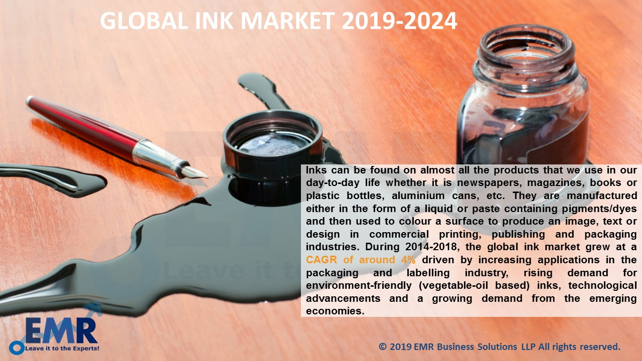 Ink Market Report and Forecast 2019-2024