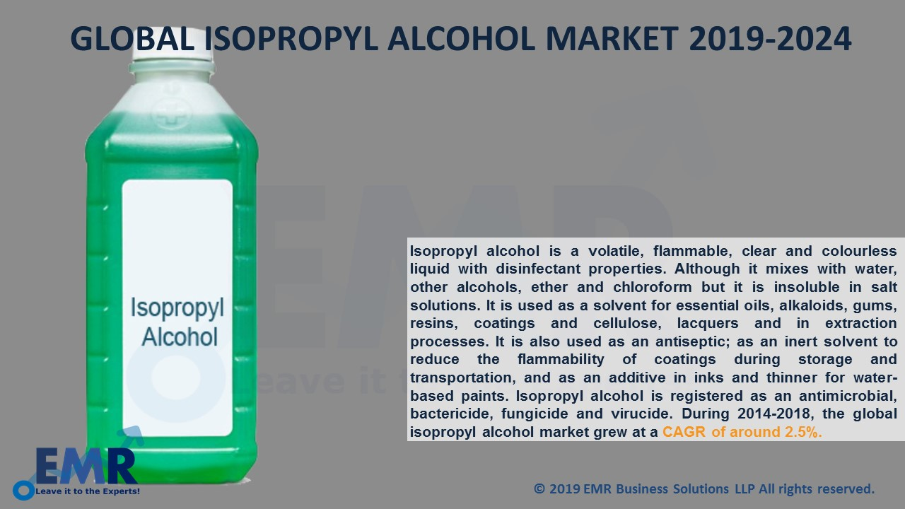 Isopropyl Alcohol Market Report and Forecast 2019-2024