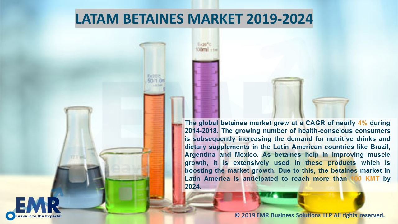 Latin Americ Betaines Market Report & Forecast 2019-2024