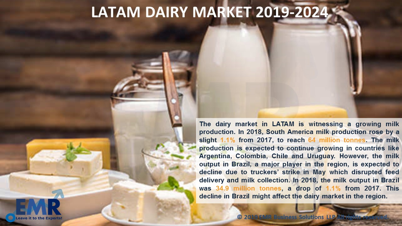 LATAM Dairy Market Report and Forecast 2019-2024