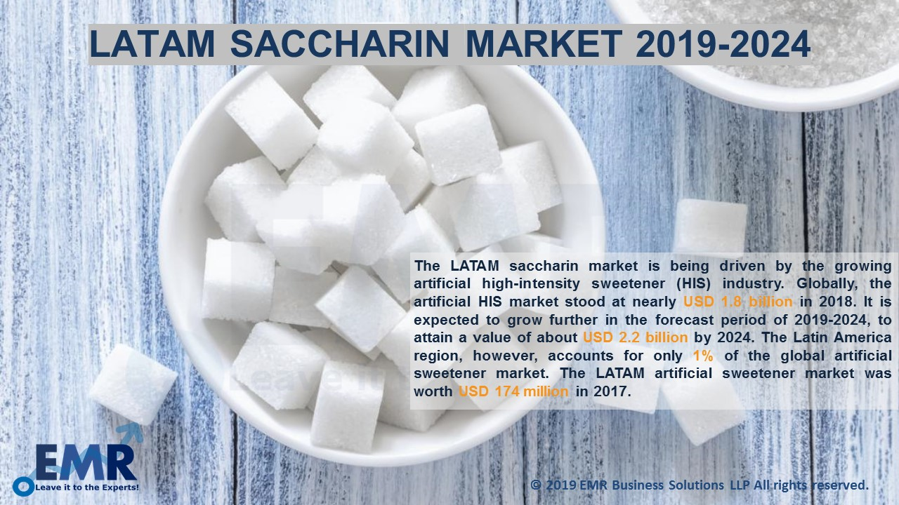 LATAM Saccharin Market Report and Forecast 2019-2024