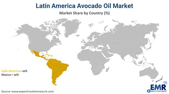 Latin America Avocado Oil Market By Region