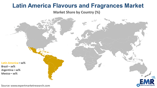 Latin America Flavours and Fragrances Market By Region