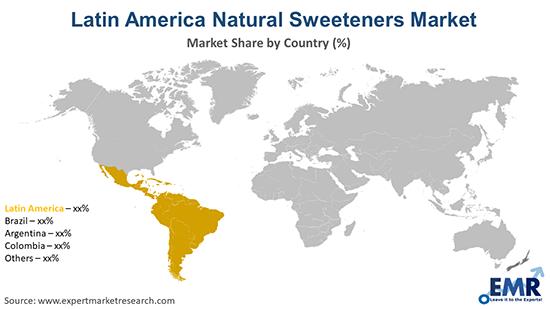Latin America Natural Sweeteners Market By Region