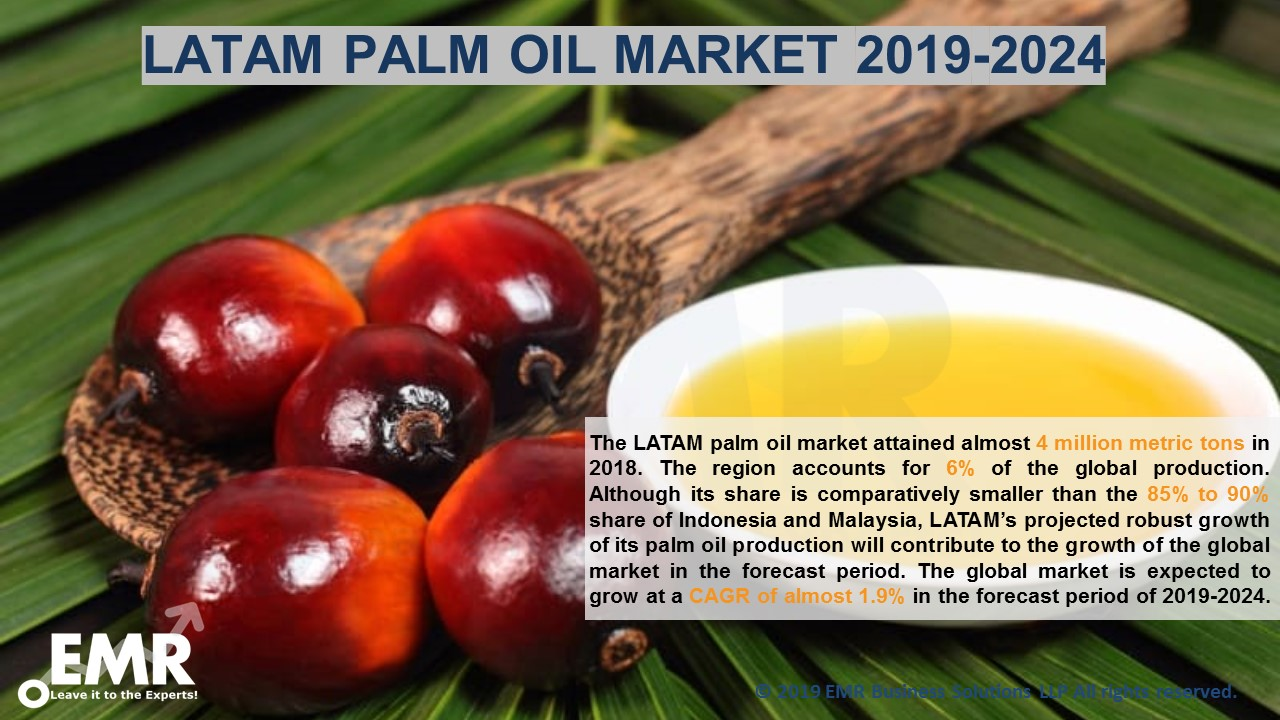 Latin America Palm Oil Market Report & Forecast 2019-2024