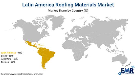 Latin America Roofing Materials Market By Region