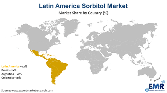 Latin America Sorbitol Market By Region