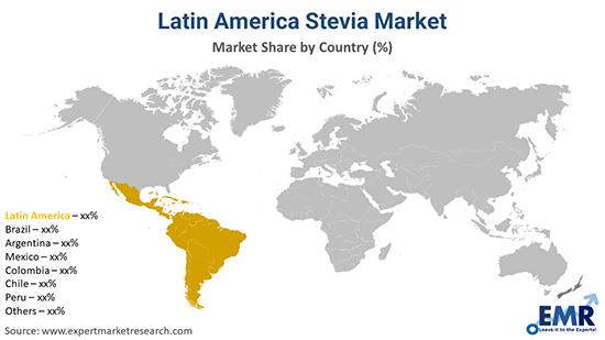Latin America Stevia Market By Region