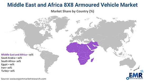 Middle East and Africa 8X8 Armoured Vehicle Market By Region