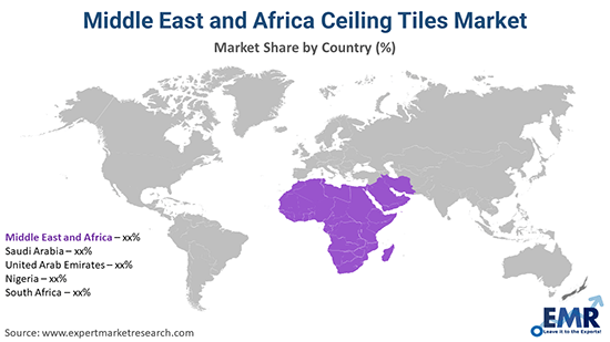 Middle East and Africa Ceiling Tiles Market By Region